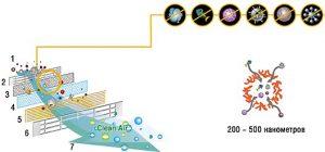 Кондиционер панасоник инверторный на примере CS-E28RKDW