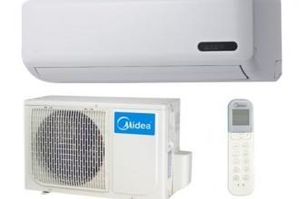 Сплит система Midea MSMA1A-07HRN1 новинка